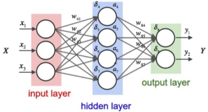 neural_network_example
