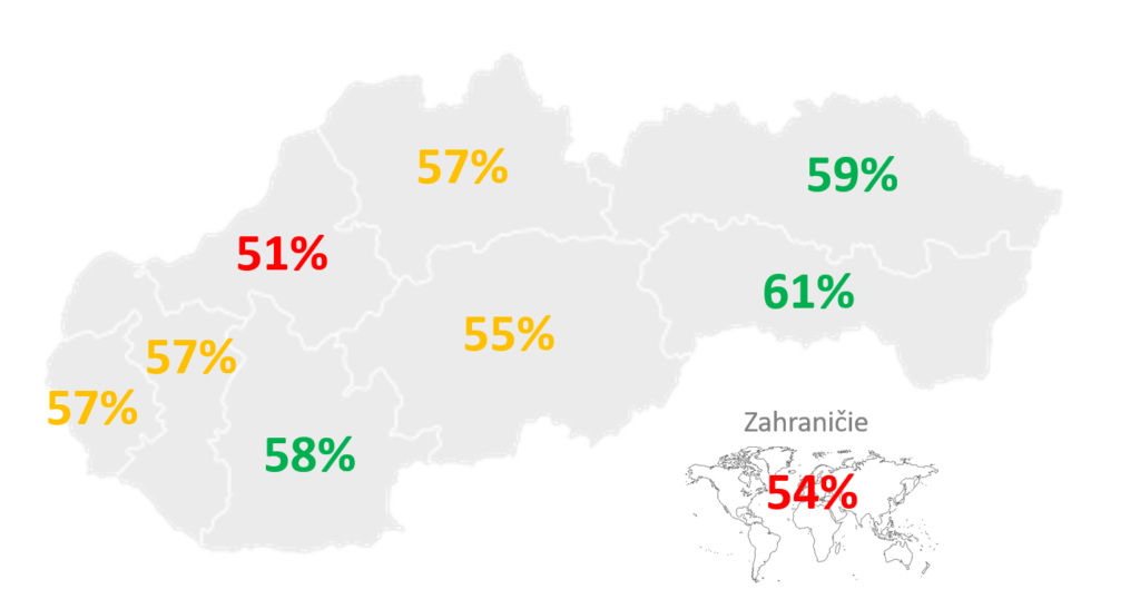ELECTIONS_2016_preferential_REGIONS