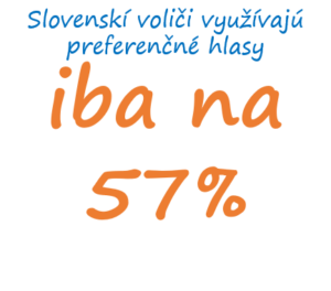 ELECTIONS_only_57percent
