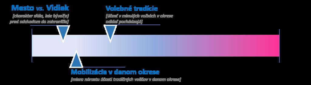 ZAHARNICIE_faktory